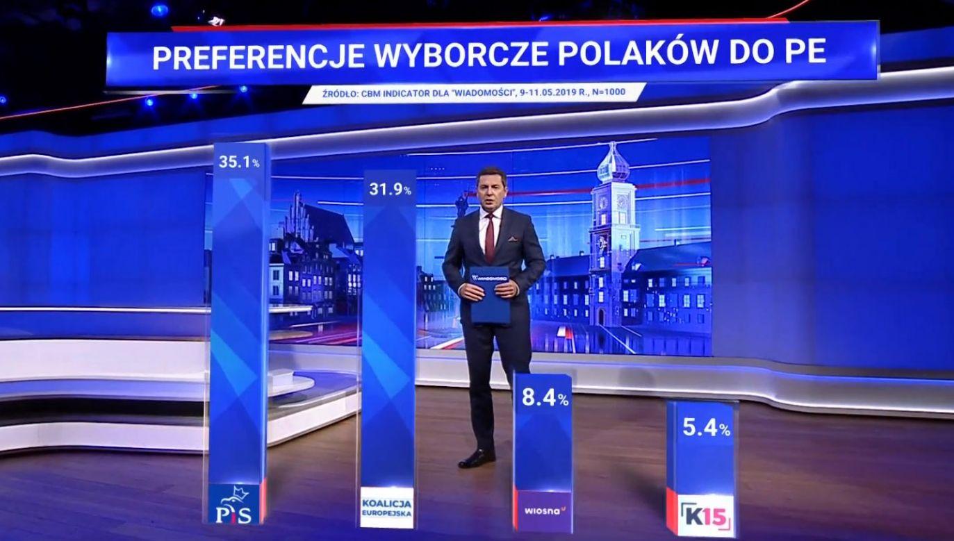 Ponad 11 proc. badanych nadal nie wie, na kogo odda swój głos (fot. TVP)