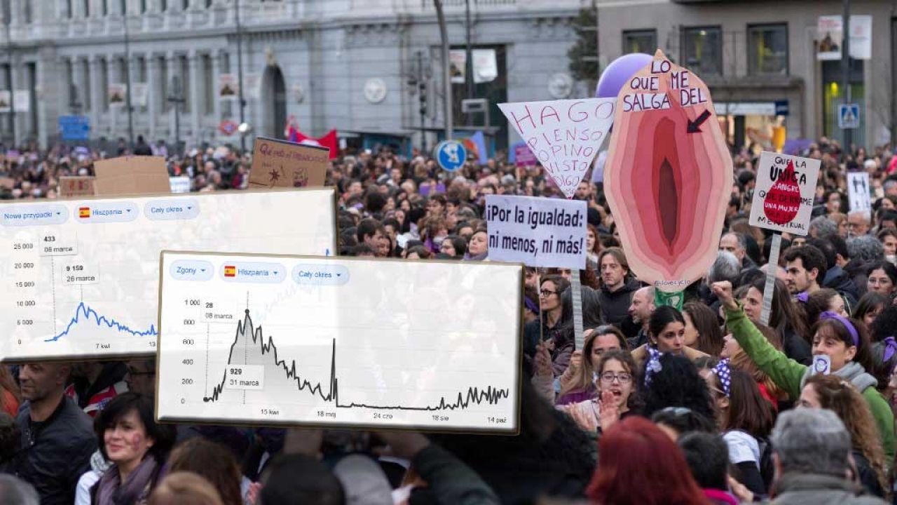 Ponad 120 tys. feministek protestowało za zgodą hiszpańskiego rządu na początku epidemii. Wskaźniki zakażeń i zgonów szybko wystrzeliły w górę (fot. Sergio Belena / VIEWpress)